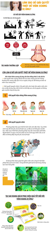 Làm sao giải quyết triệt để viêm xoang dị ứng ? 1