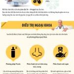 [infographic] Dieu tri viem xoang man tinh