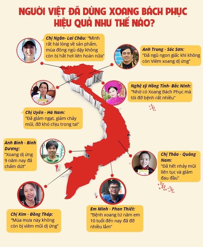 Hàng ngàn người Việt đã hết Viêm xoang dị ứng bằng cách nào? 2